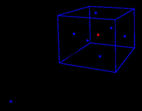 cube with a point on each face that forms lines that intersect in the center of the cube